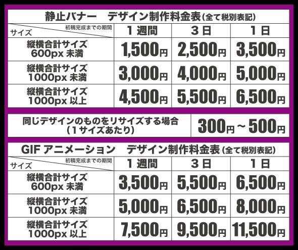 バナー アイコン 激安制作 料金表