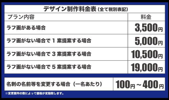 名刺 ショップカード ポイントカード 制作料金表