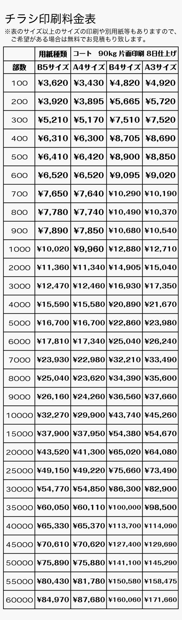チラシ 印刷料金表